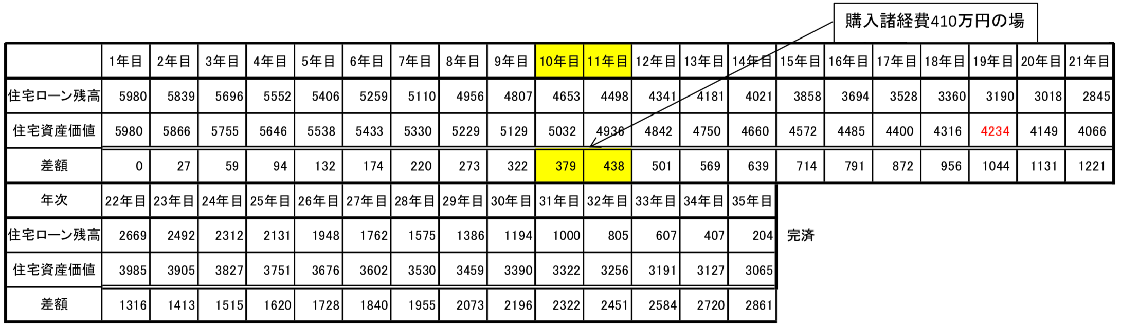 武蔵小山周辺の不動産物件探しならピタットハウス武蔵小山店 売買03
