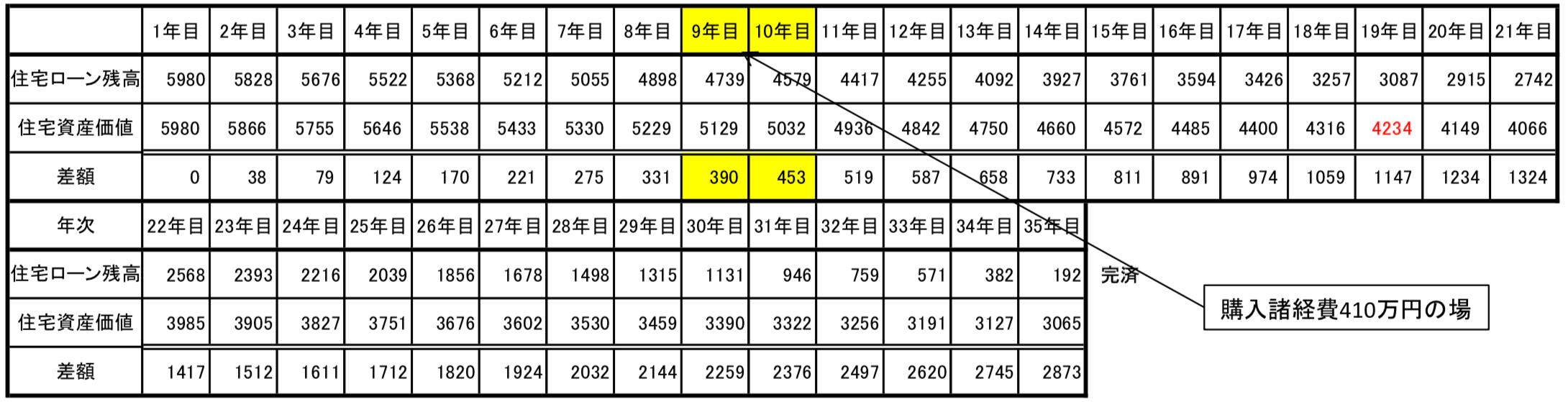 武蔵小山周辺の不動産物件探しならピタットハウス武蔵小山店 売買02